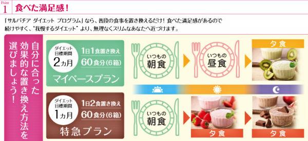 salbachia-diet-s