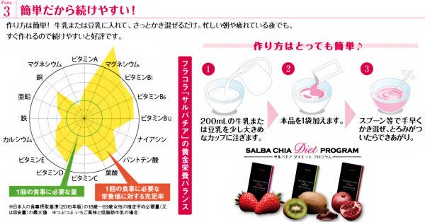 salbachia-diet-u
